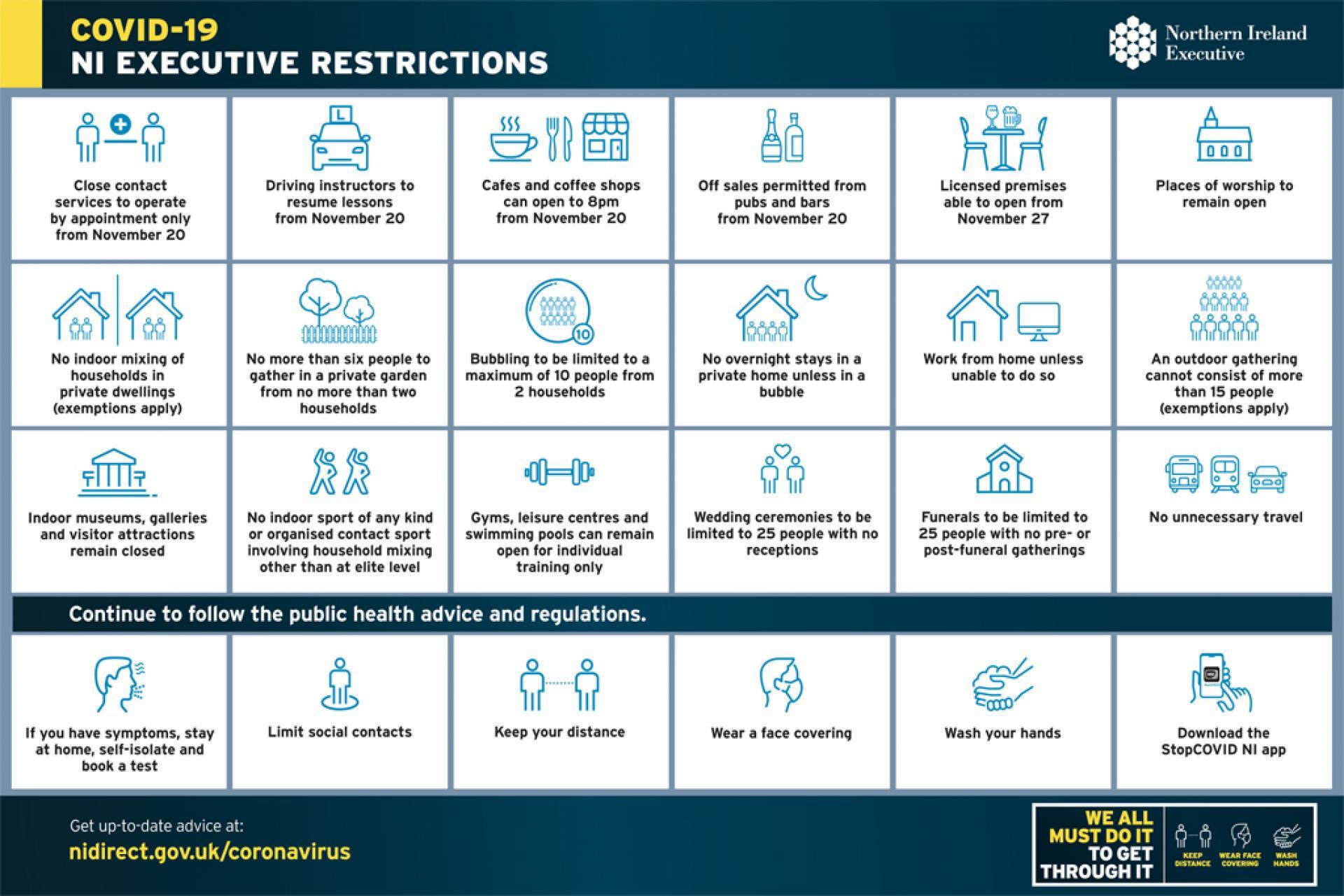 NI executive restrictions
